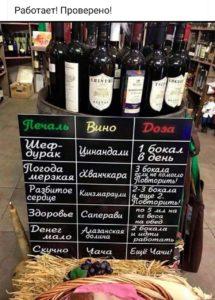 рекомендуемая доза алкоголя